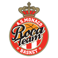 AS Monaco Basket - Roca Team